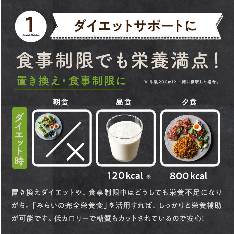 みらいの完全栄養食ダイエットサムネイル10