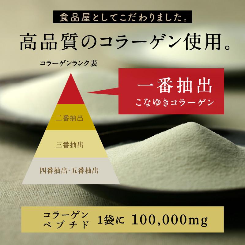 【定期】こなゆきコラーゲンサムネイル06